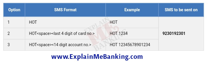 Block UCO Bank ATM Card